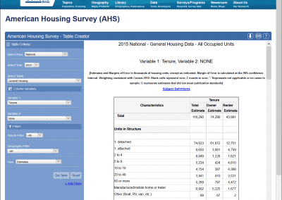 2015 National Housing Data