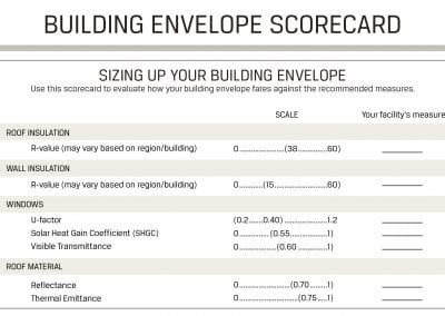 Building Evelope Scorecard